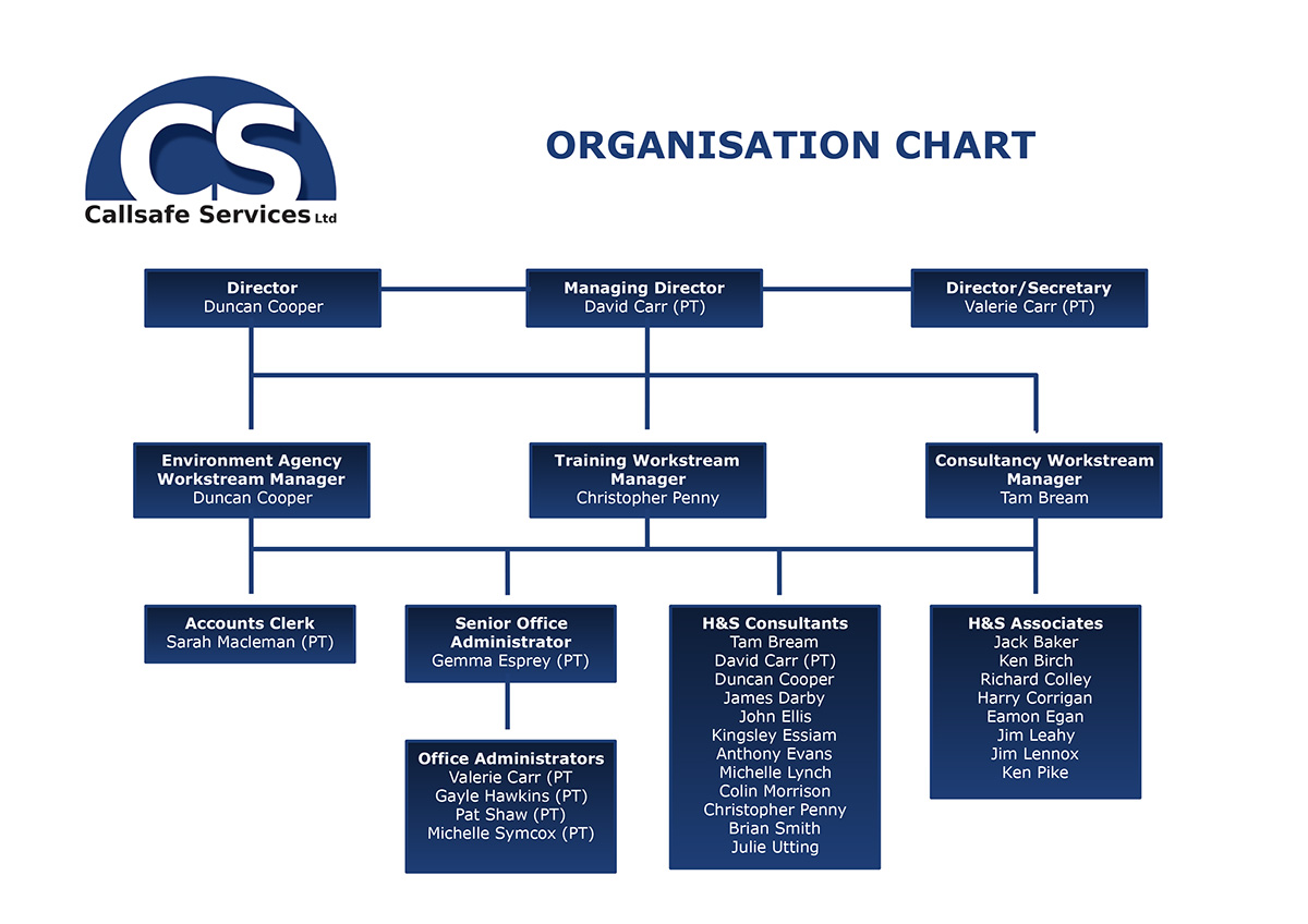 callsafe-organisation-chart-issue-25-oct18