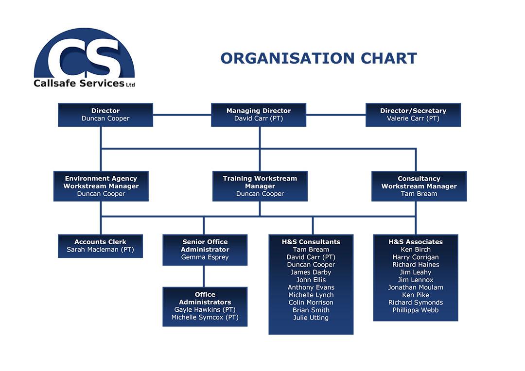 Callsafe-Organisation-Chart-(Issue-33-Oct19)